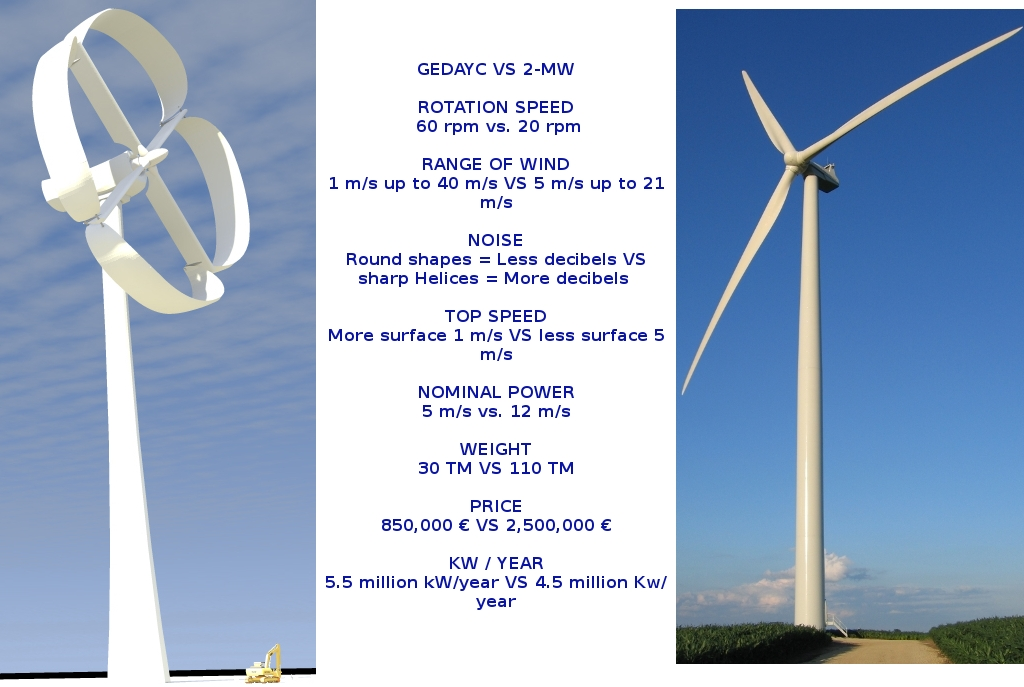 porter five forces wind turbine industry 2017 china vertical axis wind turbine industry report porter five forces model analysis western china and south china vertical axis wind turbine market.